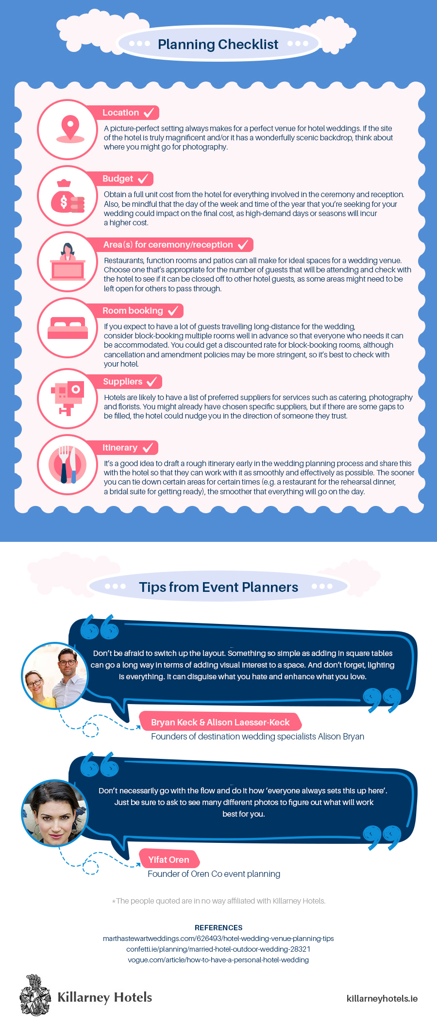 How to Plan a Hotel Wedding (Infographic)